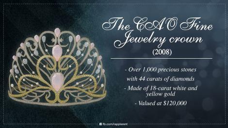 CAO Fine Jewelry crown
