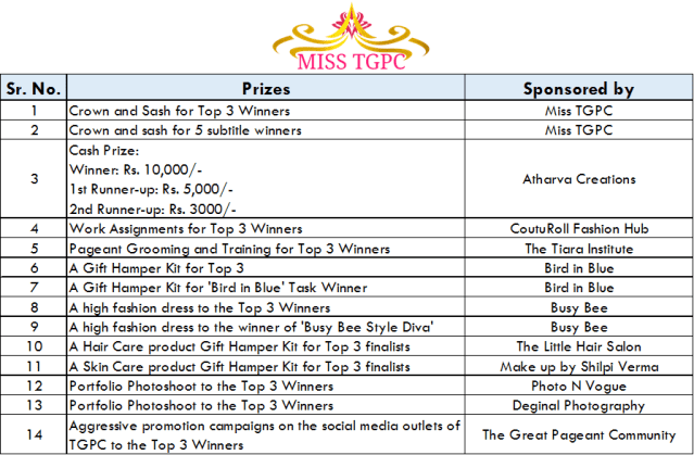 Miss TGPC Season 4: Prizes and Partners [Prelude-2]