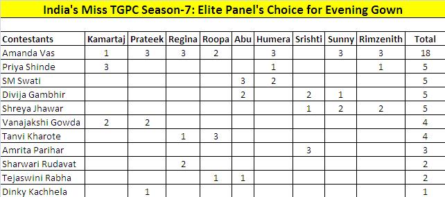 Elite Choice