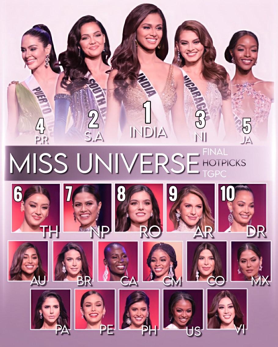 Miss Universe 2020 Final Hotpicks