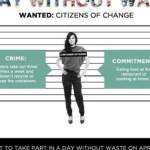 Um dia sem produzir lixo, você consegue?
