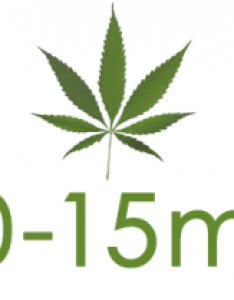 New to cannabis also edible dosage chart the green joint rh thegreenjoint