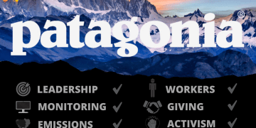 10 reasons why Patagonia is the world's most responsible company