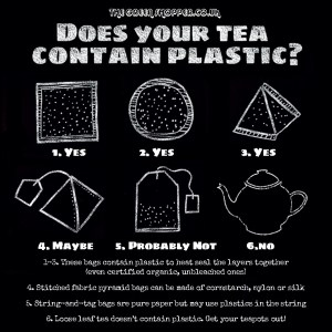 Does your tea contain plastic?