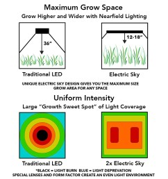 electric sky 180 wideband led grow light [ 1000 x 1000 Pixel ]