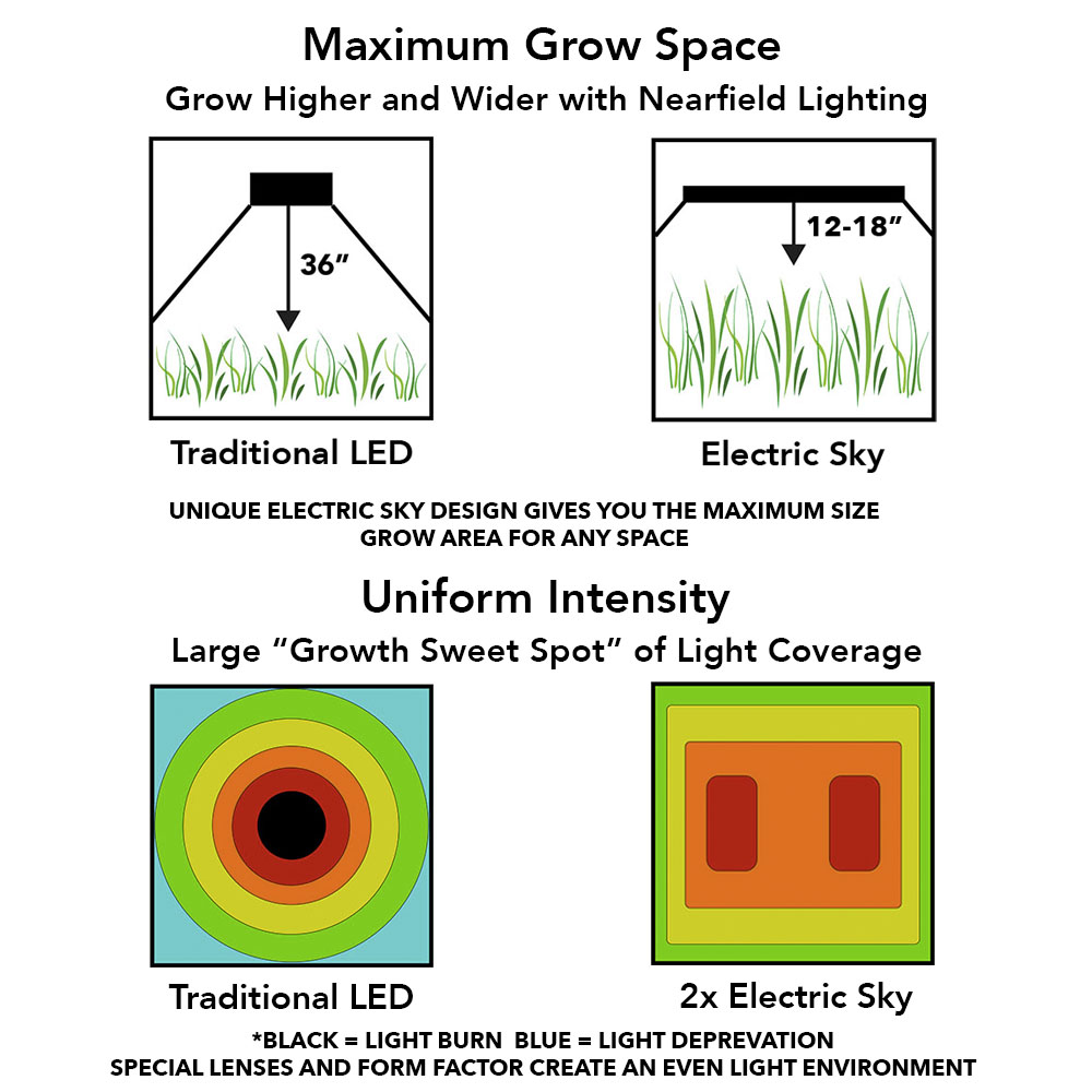 hight resolution of electric sky 180 wideband led grow light