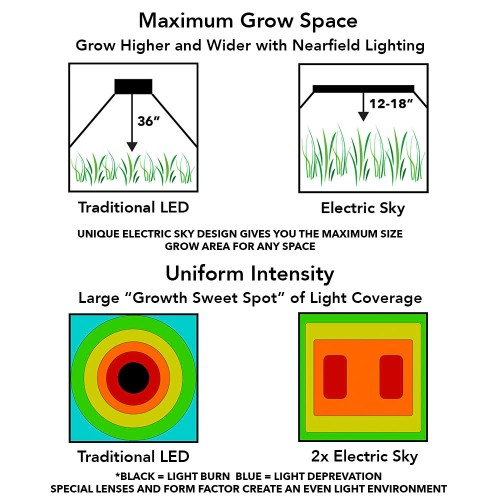 small resolution of electric sky 180 wideband led grow light