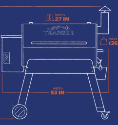 traeger wiring diagram led christmas light string wiring diagramtraeger parts texas schematic wiring diagram third level [ 1000 x 824 Pixel ]