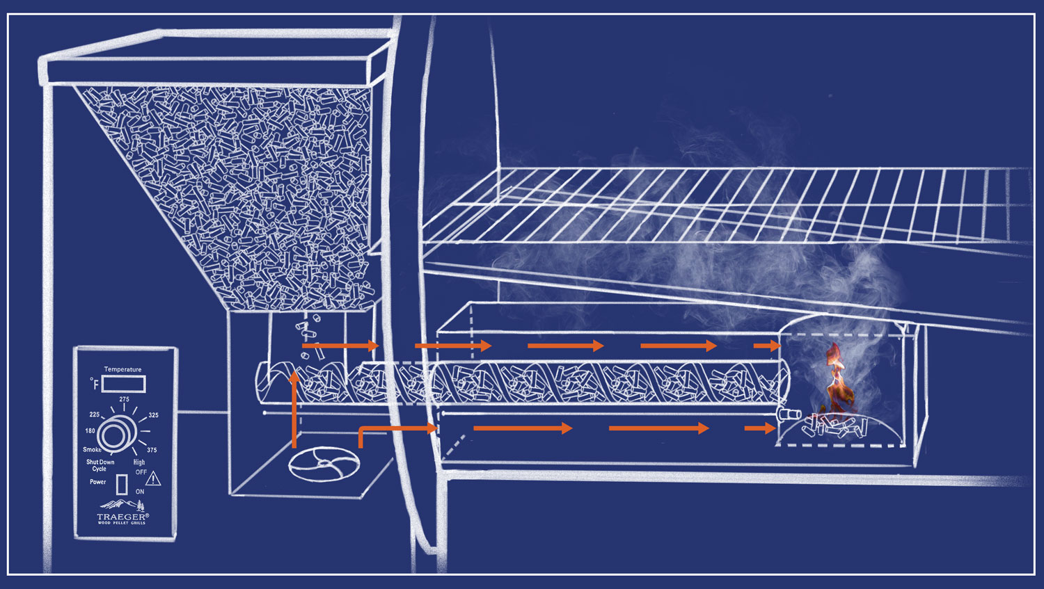 Wire Schematic For Traeger - traeger parts diagram