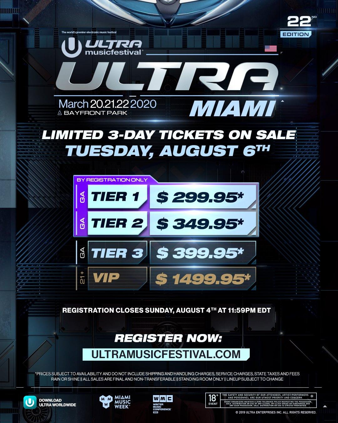 Ultra Festival 2020.How To Buy And How Much Are Ultra Miami 2020 Tickets