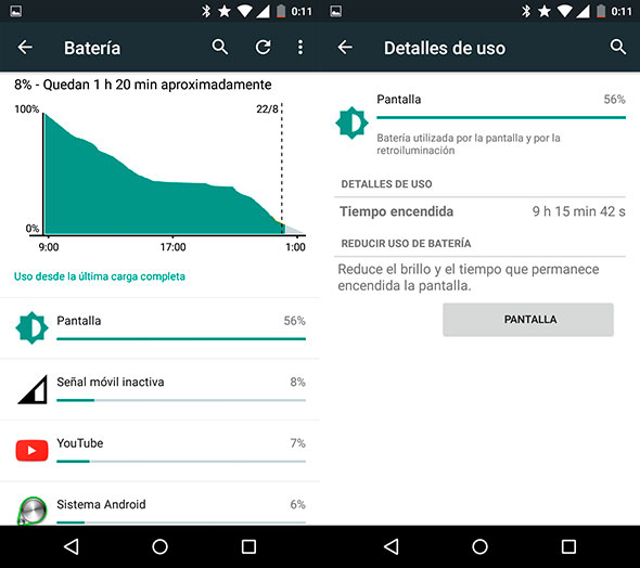 Motorola Moto G autonomia