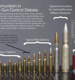 common bullet sizes  [ 2872 x 1920 Pixel ]