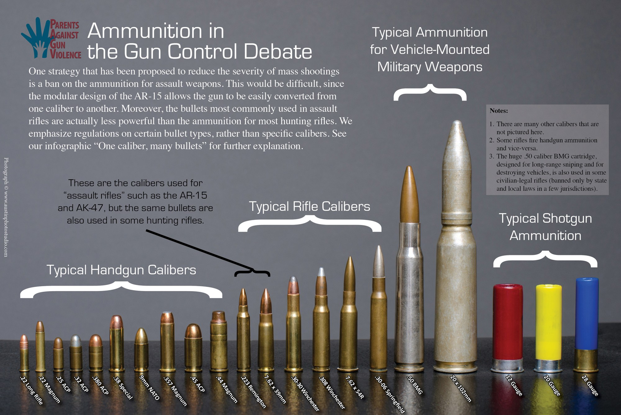 hight resolution of common bullet sizes