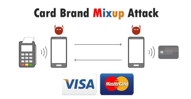 Bypass MasterCard PIN