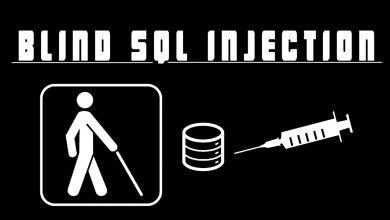 Photo of Blind Sql Injection with Regular Expressions Attack