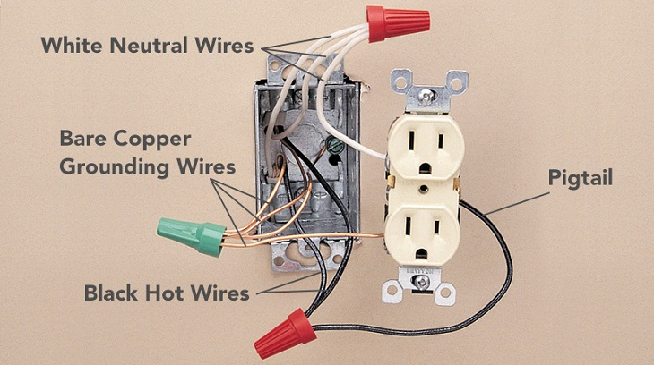 wiring diagram for 240 volt plug 1994 ford explorer radio an ultimate guide on how to wire a light switch