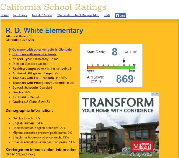 R. D. White Elementary
