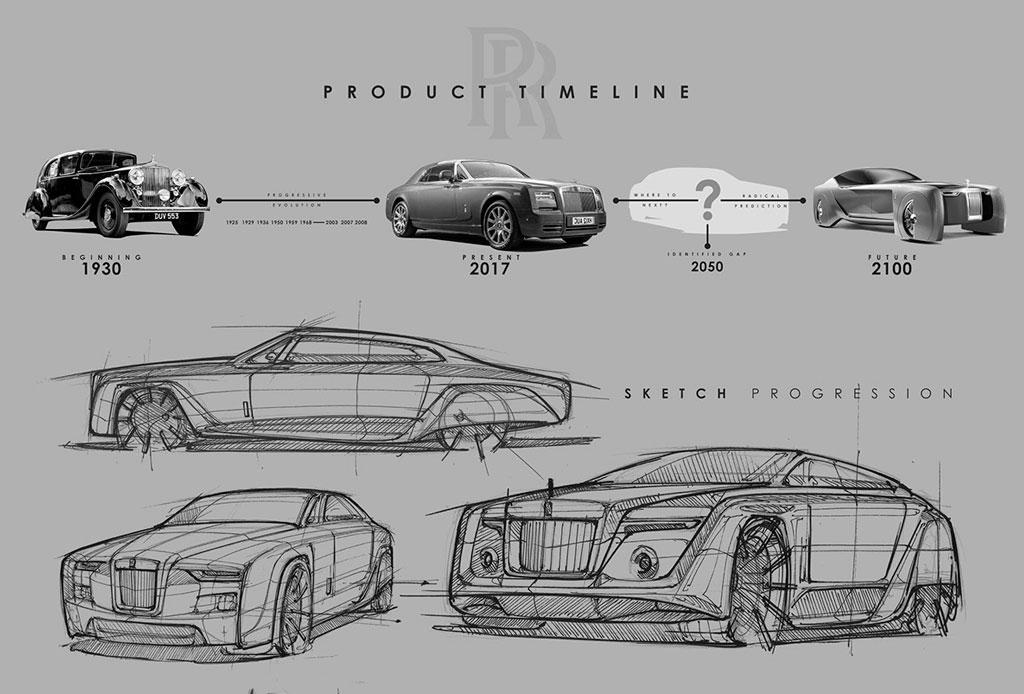 ¿Cómo se vería un Rolls Royce en el 2050? - rolls-royce-2050