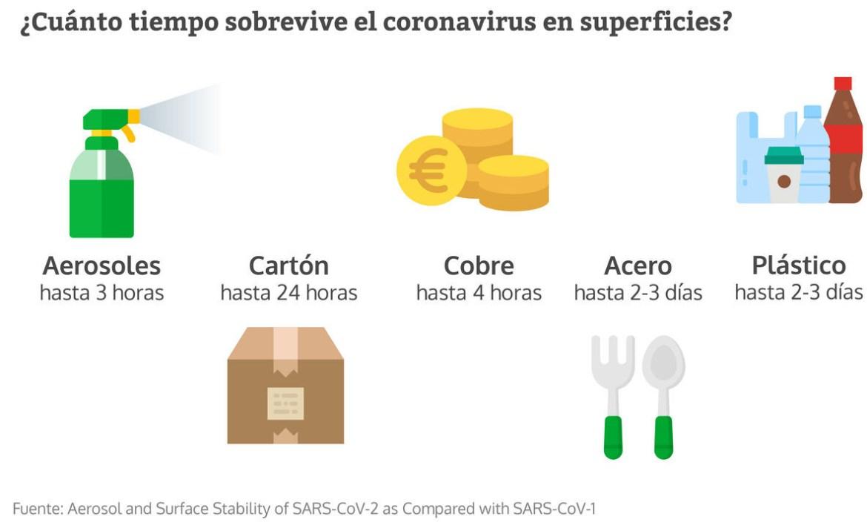Así es como debes limpiar y desinfectar tu casa, sigue estos consejos - coronavirus-limpieza