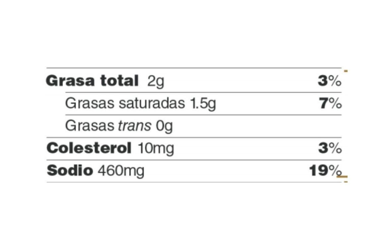 Aprende a leer las etiquetas de tus alimentos favoritos como un experto - 14