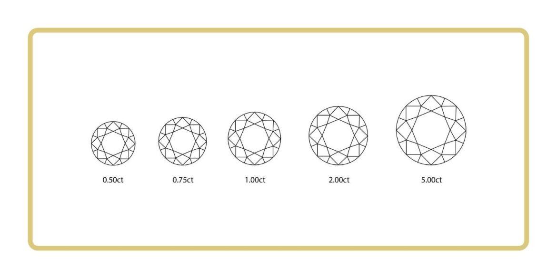 Aquí te decimos las cuatro C's para comprar el mejor diamante - comprar-un-buen-diamante-1