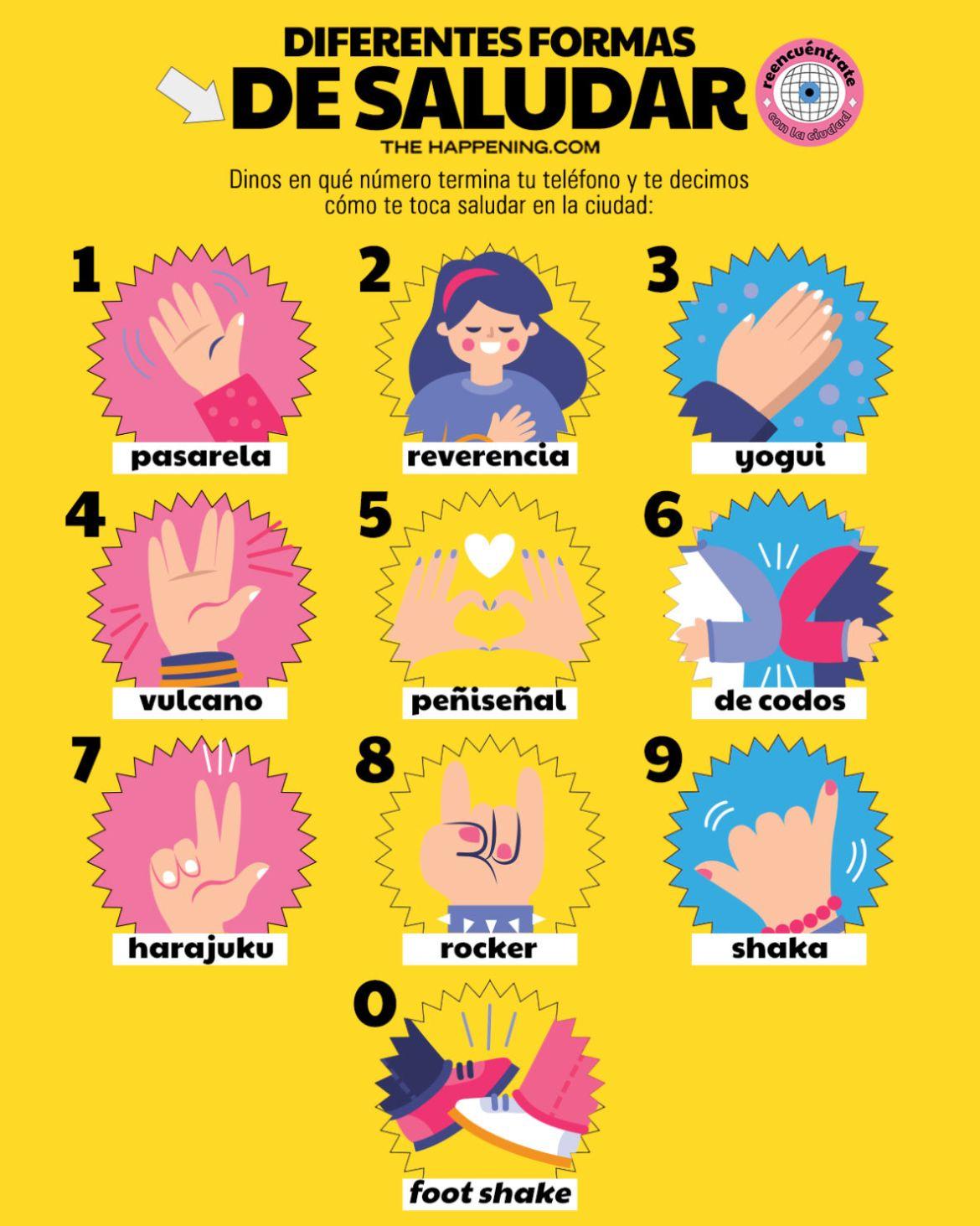 Diferentes formas de saludar - saludos