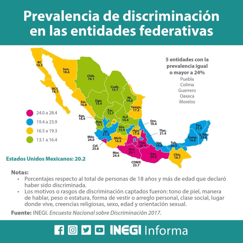 Combatir la discriminación es tarea de todos - discriminacion