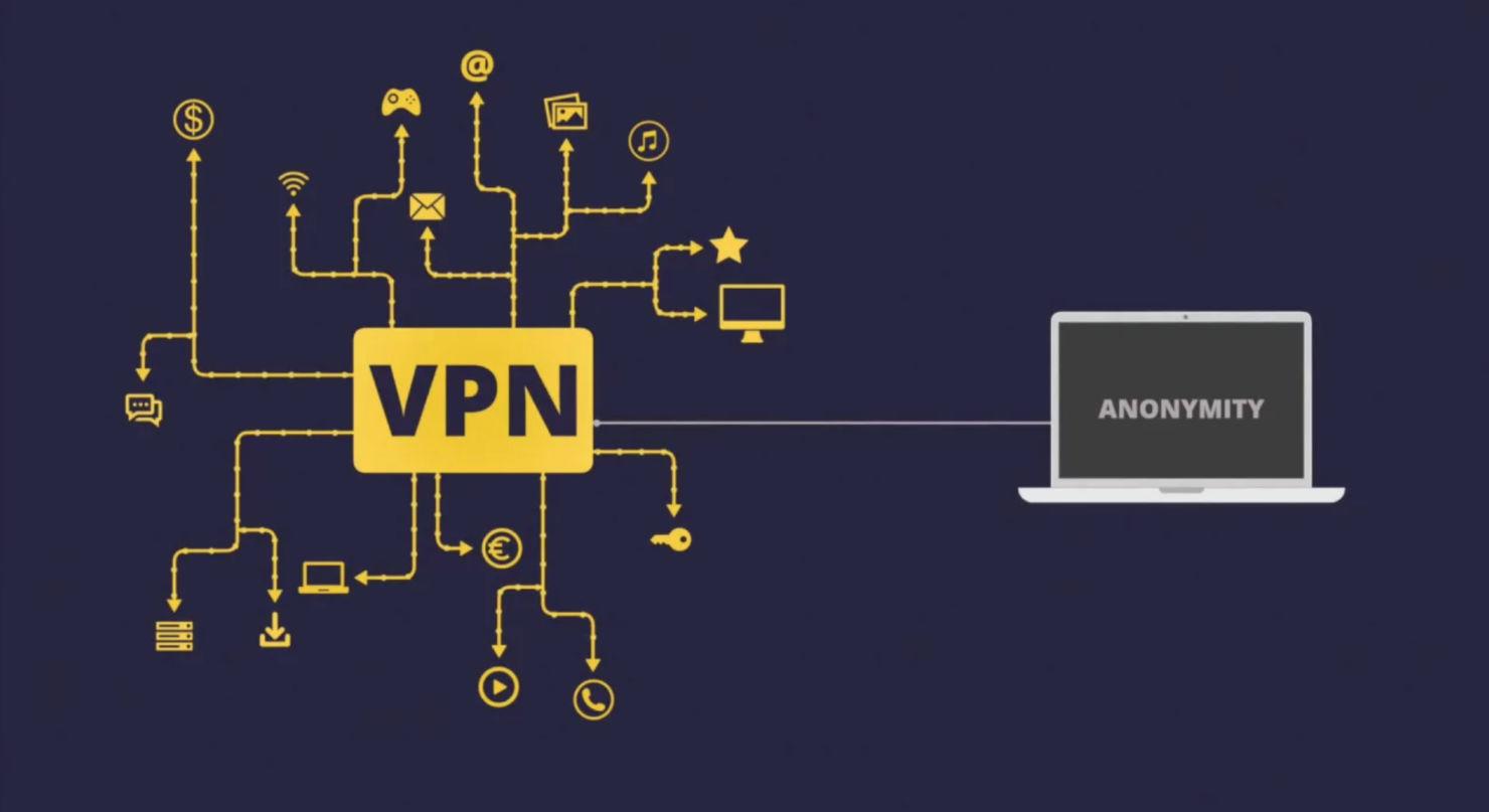 Razones para usar una VPN en tus aparatos electrónicos