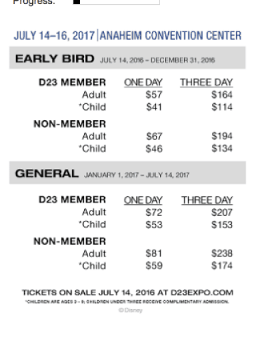D23 Expo Prep. Ticket prices for the D23 Expo 2017.