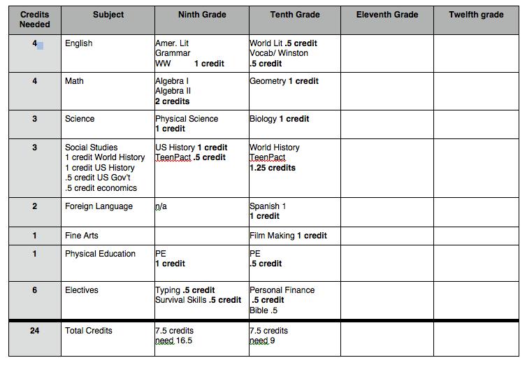 Image Result For Fill In Calendar