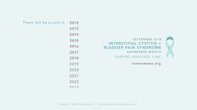 FBCover_ICAwareness_Years