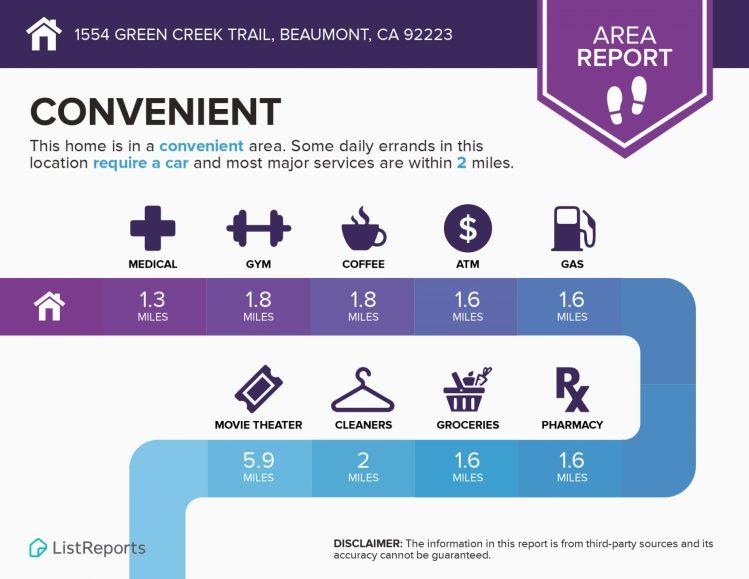 1554 Green Creek Beaumont CA 92223 Convenient