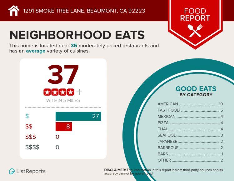 1292 SMOKE TREE BEAUMONT CA 92223