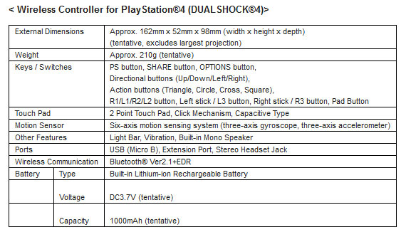 PS4 DualShock 4 And PS4 Eye Camera Specs And High Res Images TheHDRoom