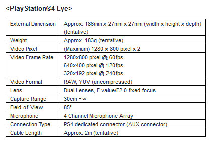 PS4 DualShock 4 And PS4 Eye Camera Specs And High Res