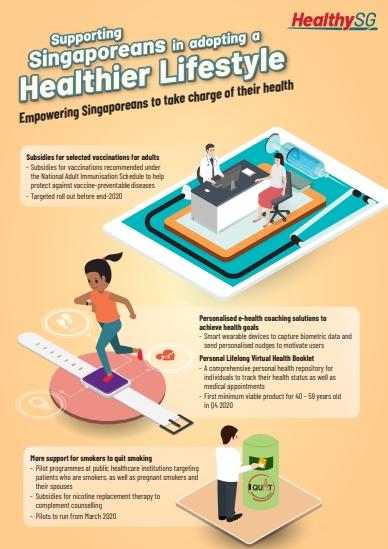 HealthySG Taskforce