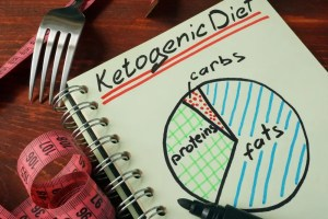 8 Tips on How to Maximize Weight Loss on the Keto Diet