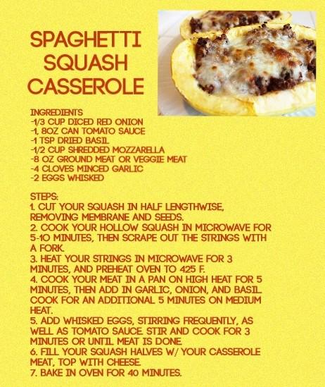Spaghetti Squash Casserole Recipe Card