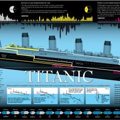 Titanic Boat Diagram Wiring For Light Bar À Lécoute Du Temps Avec Le  Les Yeux échangent