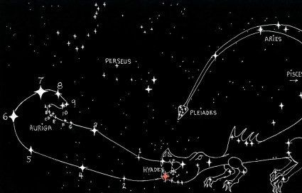 Dragon of Revelation 12 Constellation