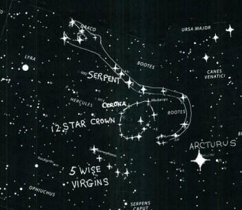 Serpent Constellation