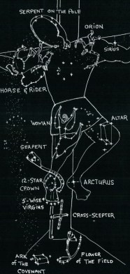 Son Of Man Constellation