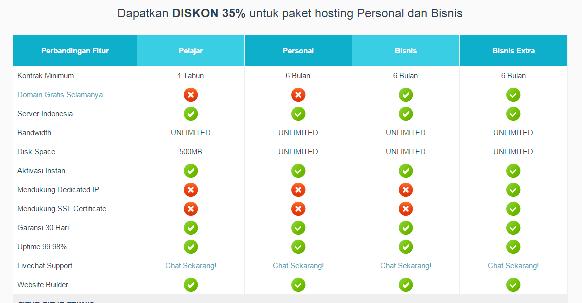 hosting_murah