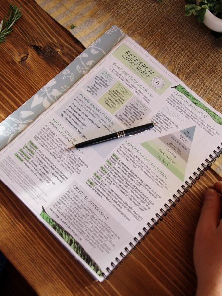 The Materia Medica Journal - by Herbal Academy