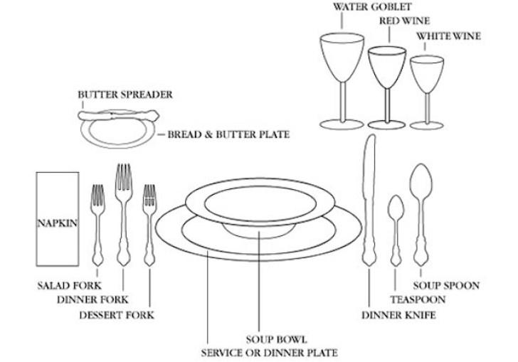 Buffet Table Set Up Diagram