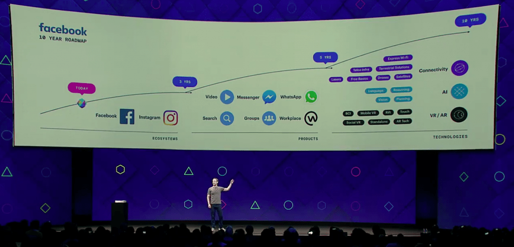 Mark Zuckerberg's three stage game plan for Facebook.