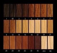 natural-auburn-hair-color-chartred-hair-colour-chart ...