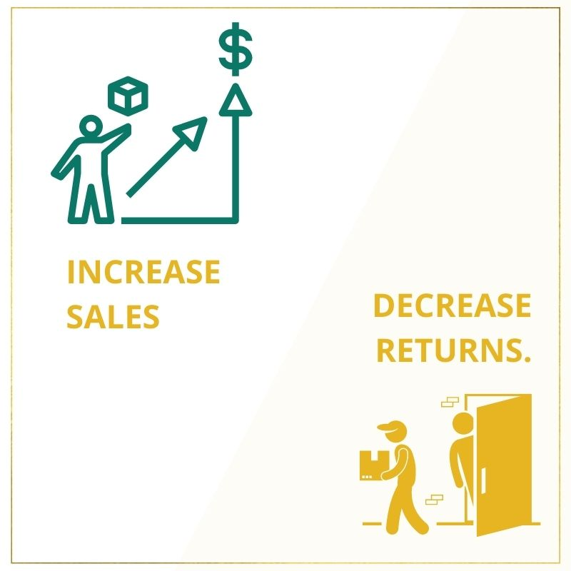 Growth In Sales