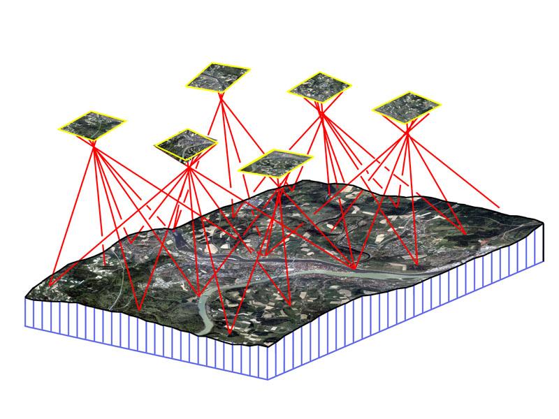 Drone Photogrammetry: Make 3D Landscapes
